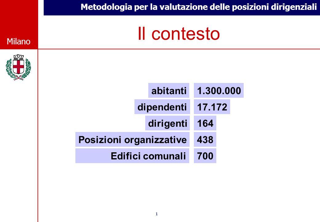 Il contesto abitanti 1.300.000 dipendenti 17.172 dirigenti 164