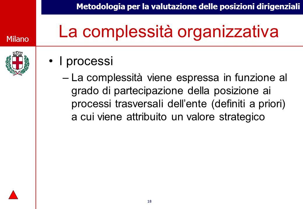 La complessità organizzativa