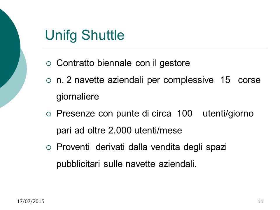 Unifg Shuttle Contratto biennale con il gestore