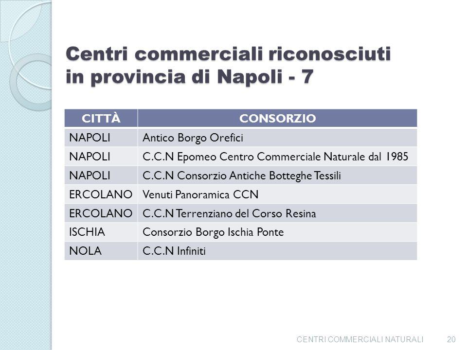 Centri commerciali riconosciuti in provincia di Napoli - 7