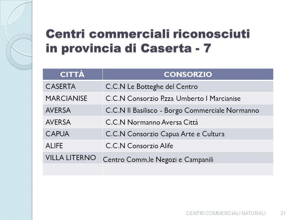 Centri commerciali riconosciuti in provincia di Caserta - 7