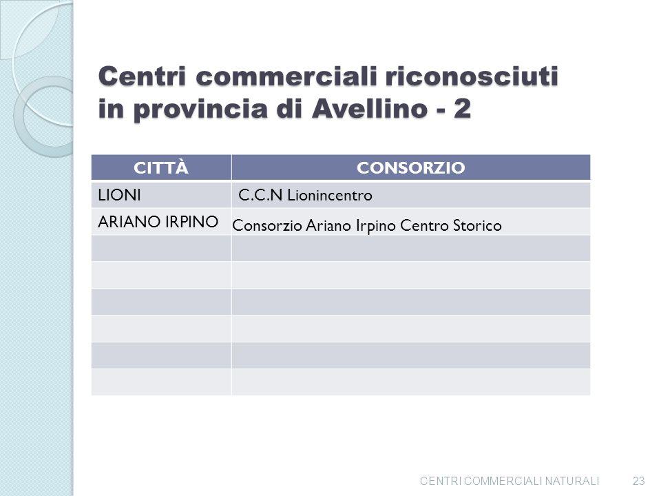 Centri commerciali riconosciuti in provincia di Avellino - 2
