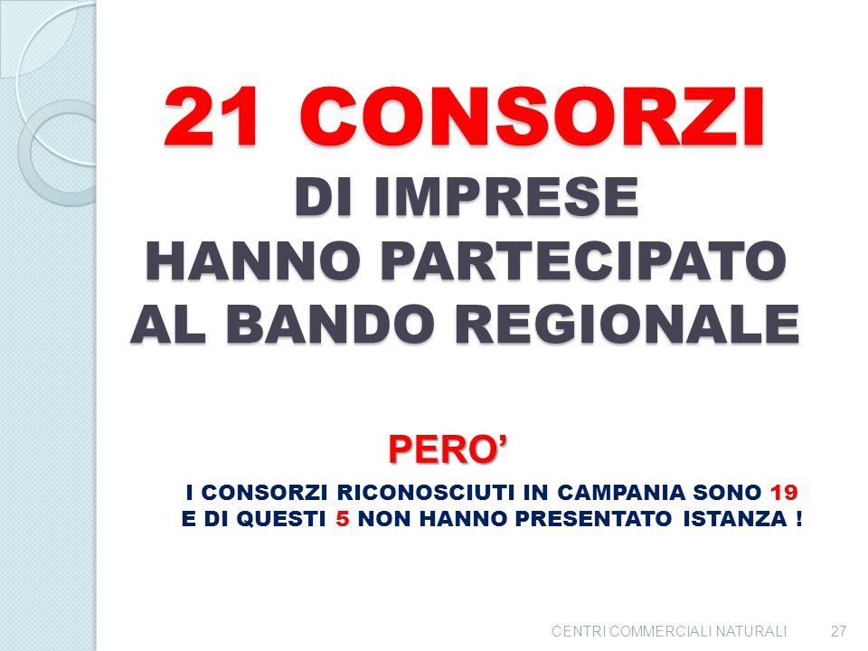 21 CONSORZI DI IMPRESE HANNO PARTECIPATO AL BANDO REGIONALE