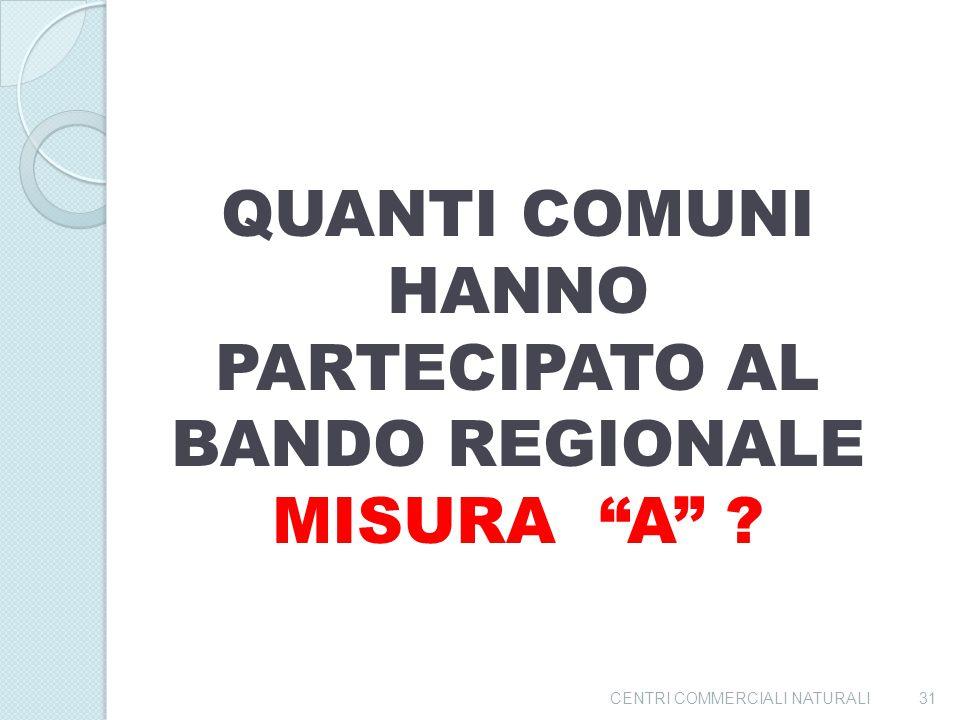 QUANTI COMUNI HANNO PARTECIPATO AL BANDO REGIONALE MISURA A