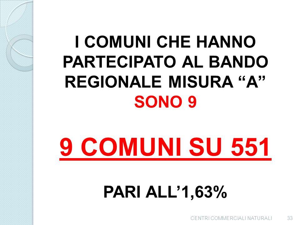I COMUNI CHE HANNO PARTECIPATO AL BANDO REGIONALE MISURA A SONO 9