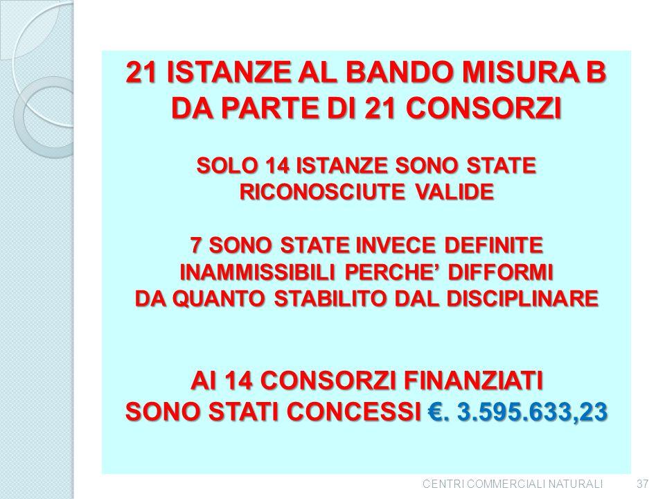 21 ISTANZE AL BANDO MISURA B DA PARTE DI 21 CONSORZI