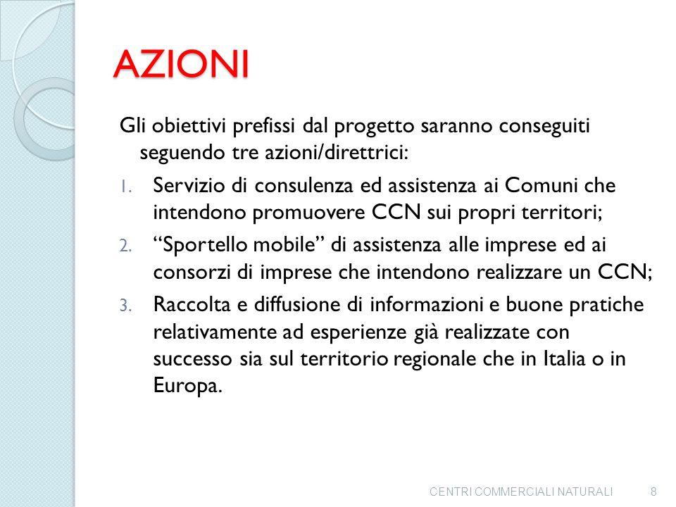 AZIONI Gli obiettivi prefissi dal progetto saranno conseguiti seguendo tre azioni/direttrici: