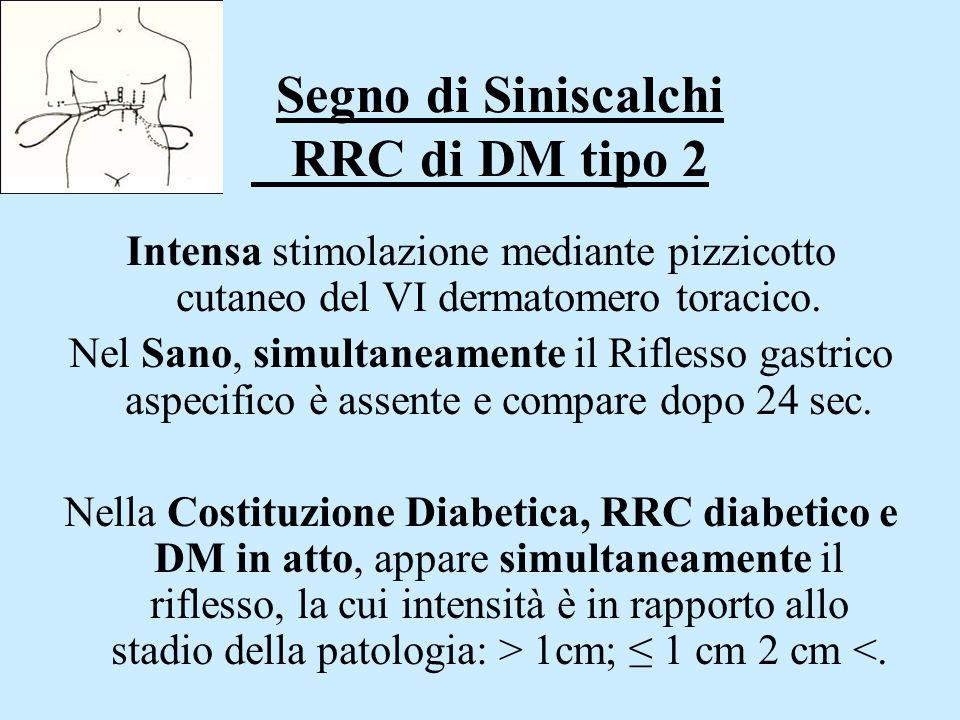 Segno di Siniscalchi RRC di DM tipo 2