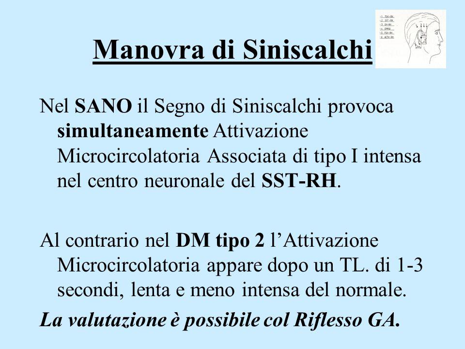 Manovra di Siniscalchi