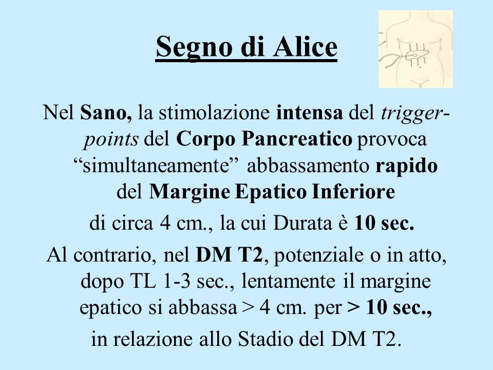 Segno di Alice