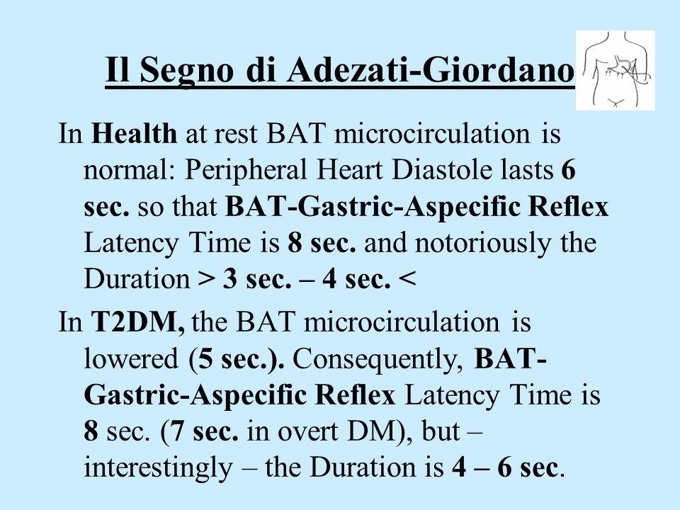 Il Segno di Adezati-Giordano