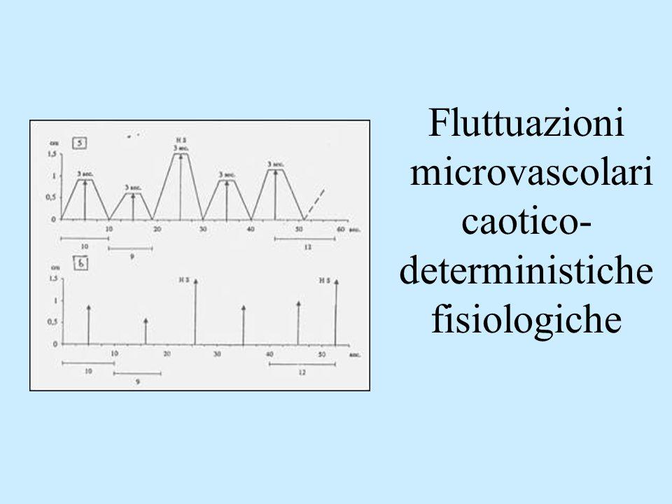 Fluttuazioni microvascolari caotico-deterministiche fisiologiche