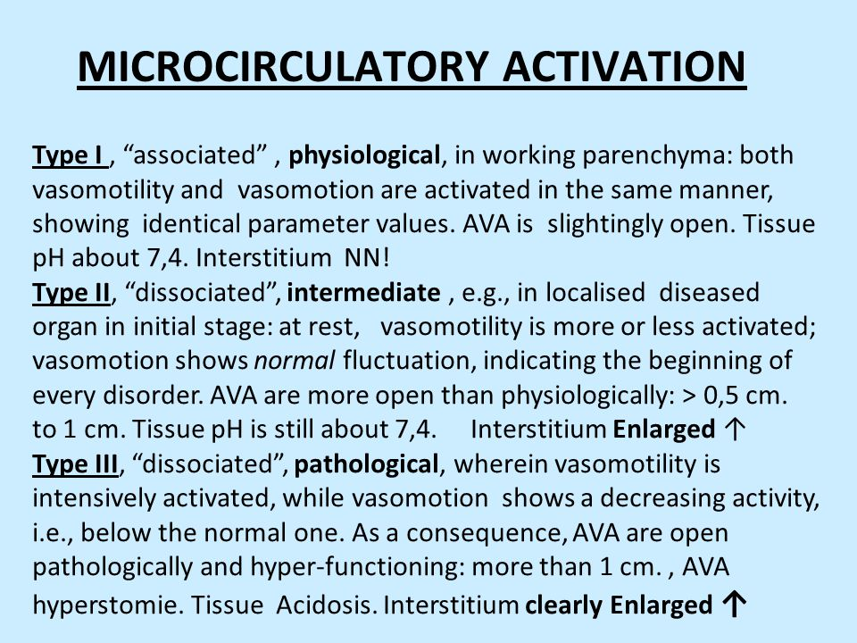 MICROCIRCULATORY ACTIVATION