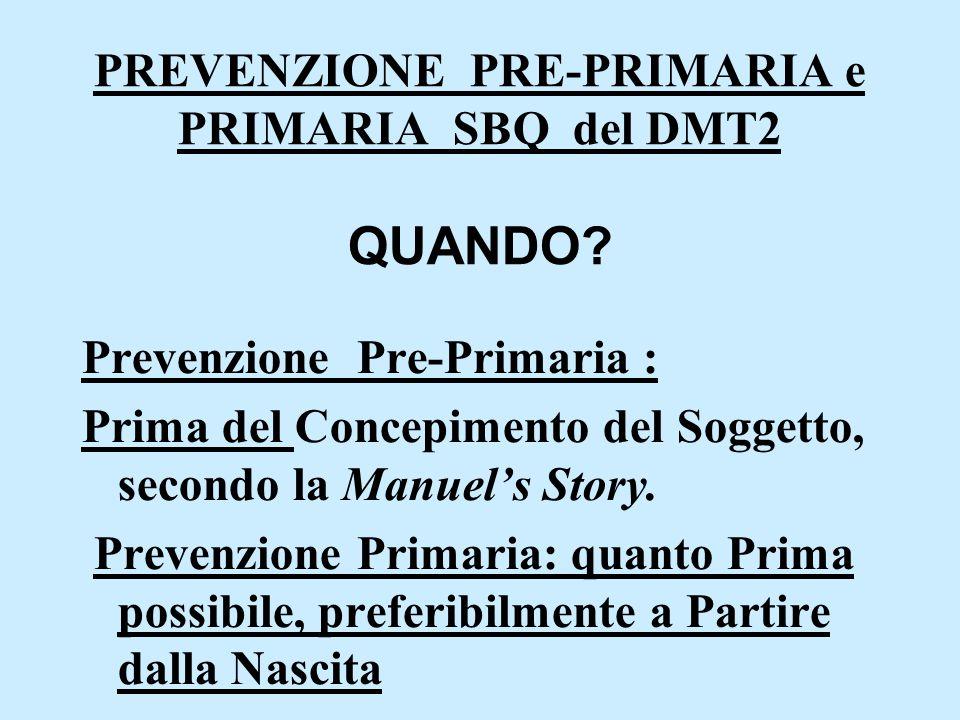 PREVENZIONE PRE-PRIMARIA e PRIMARIA SBQ del DMT2 QUANDO