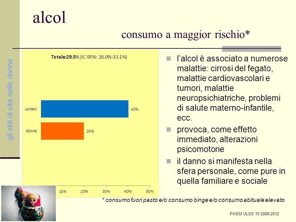 alcol consumo a maggior rischio*