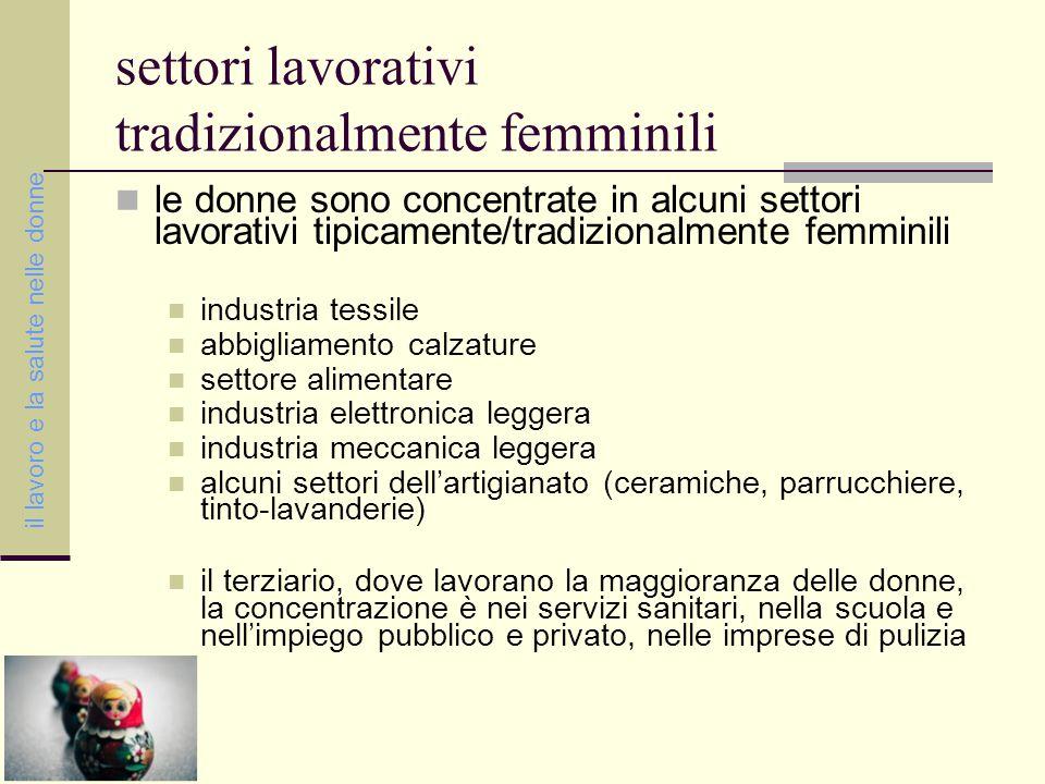 settori lavorativi tradizionalmente femminili