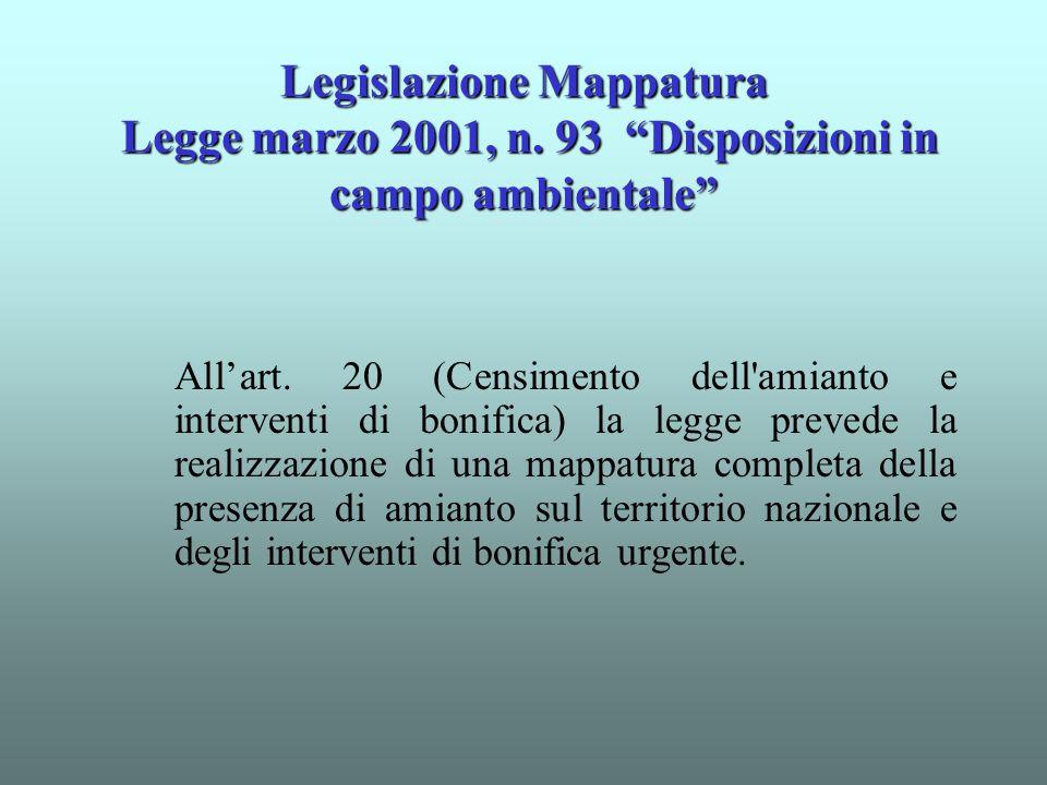 Legislazione Mappatura Legge marzo 2001, n