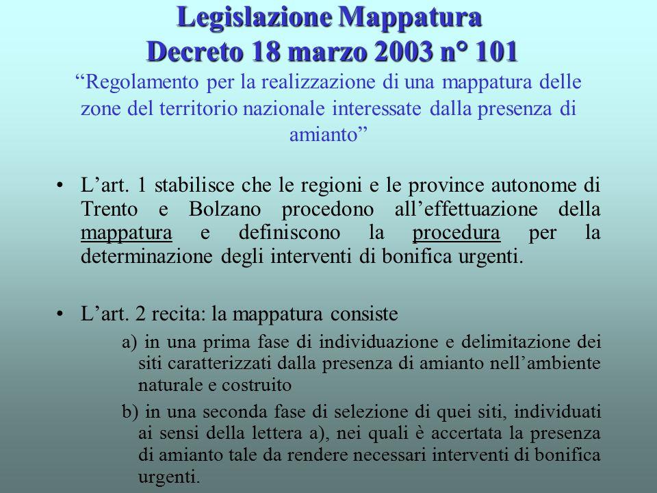 Legislazione Mappatura Decreto 18 marzo 2003 n° 101 Regolamento per la realizzazione di una mappatura delle zone del territorio nazionale interessate dalla presenza di amianto