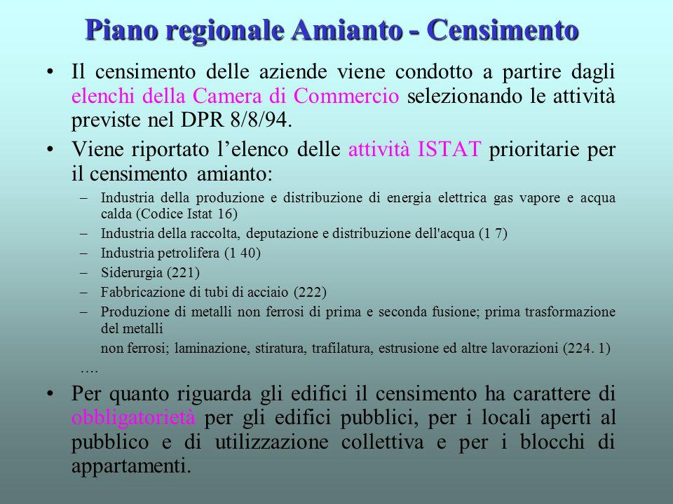 Piano regionale Amianto - Censimento