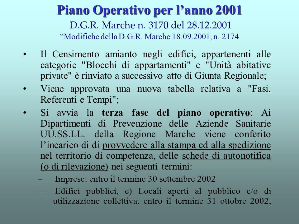 Piano Operativo per l'anno 2001 D. G. R. Marche n. 3170 del 28. 12