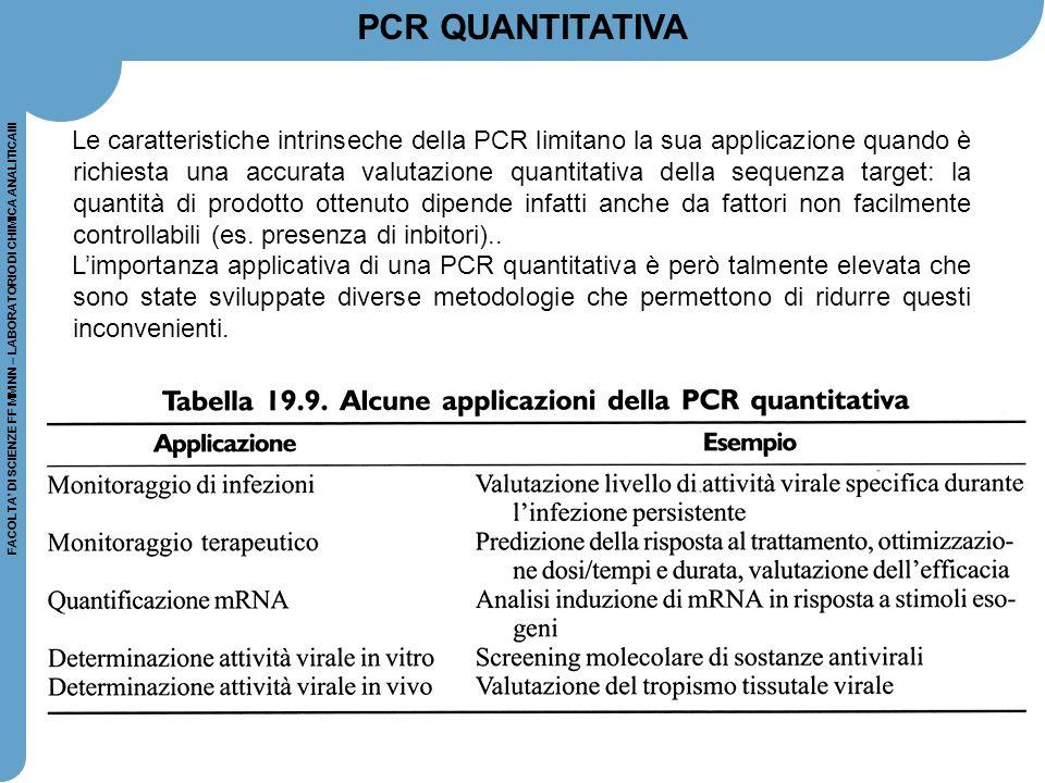 PCR QUANTITATIVA