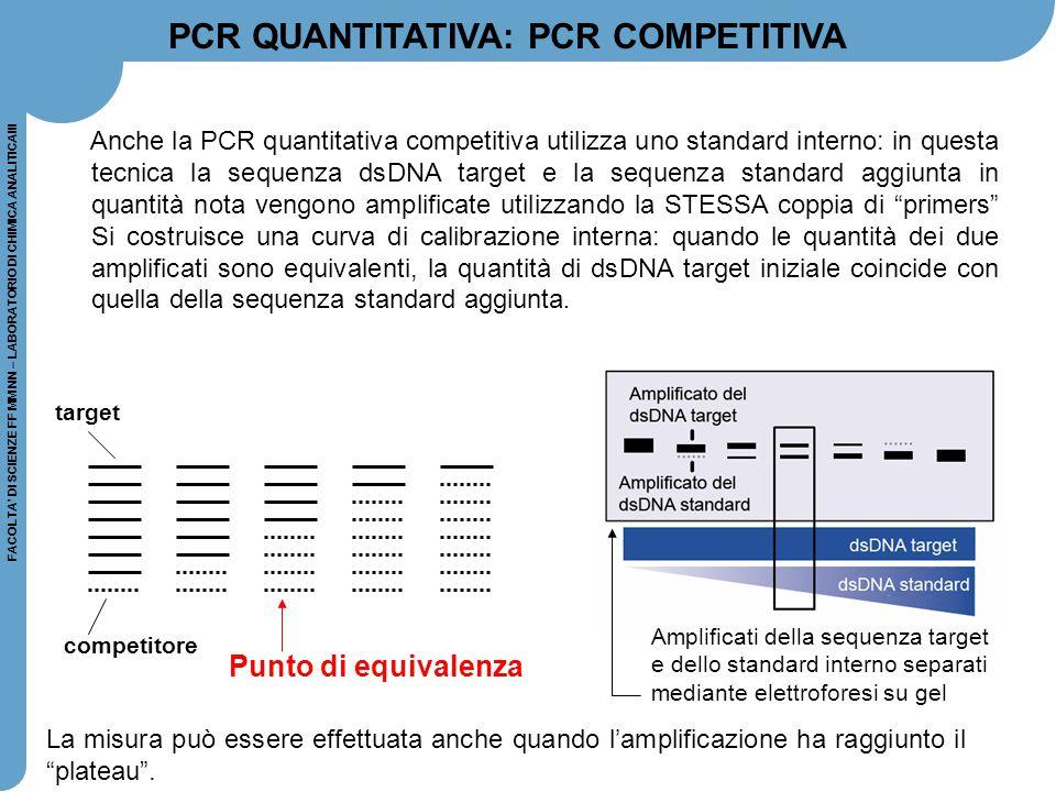 PCR QUANTITATIVA: PCR COMPETITIVA