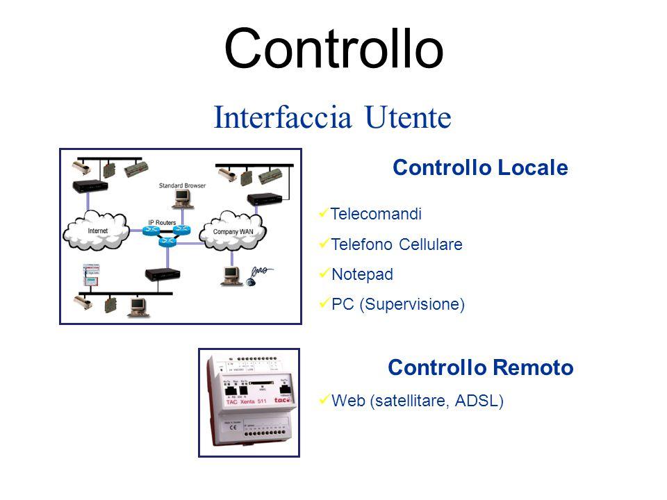 Controllo Interfaccia Utente Controllo Locale Controllo Remoto