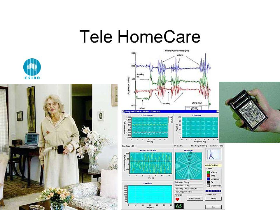 Tele HomeCare