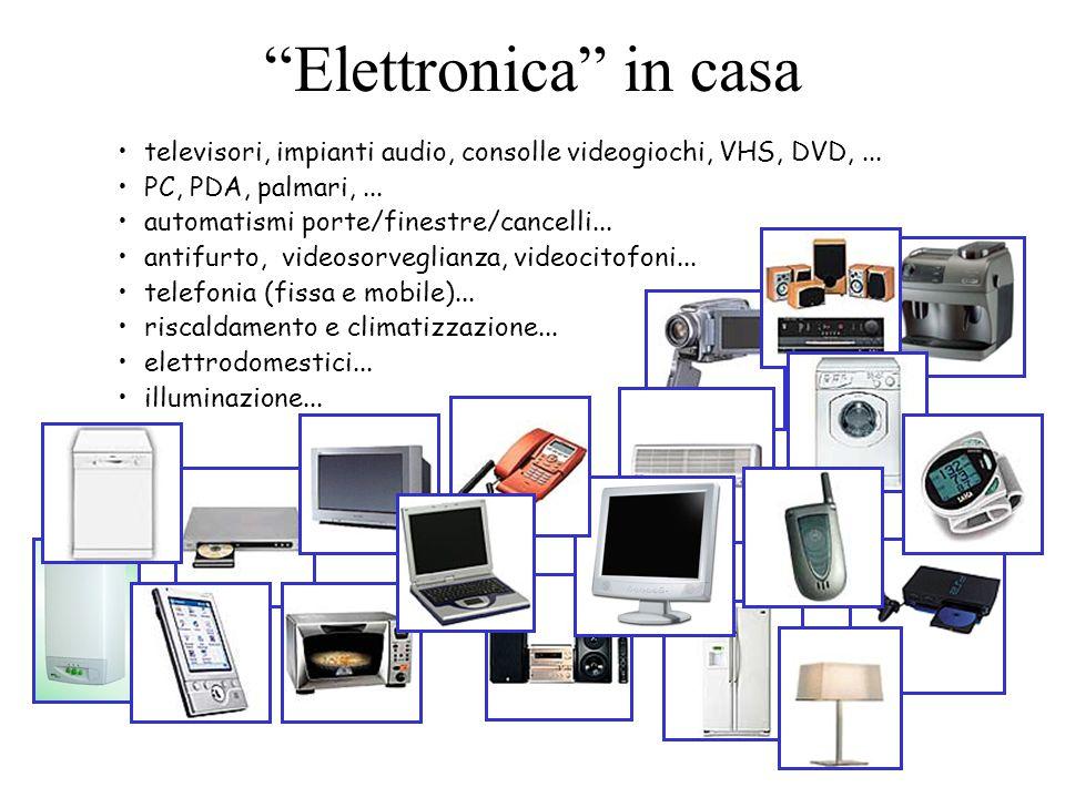 Elettronica in casa televisori, impianti audio, consolle videogiochi, VHS, DVD, ... PC, PDA, palmari, ...