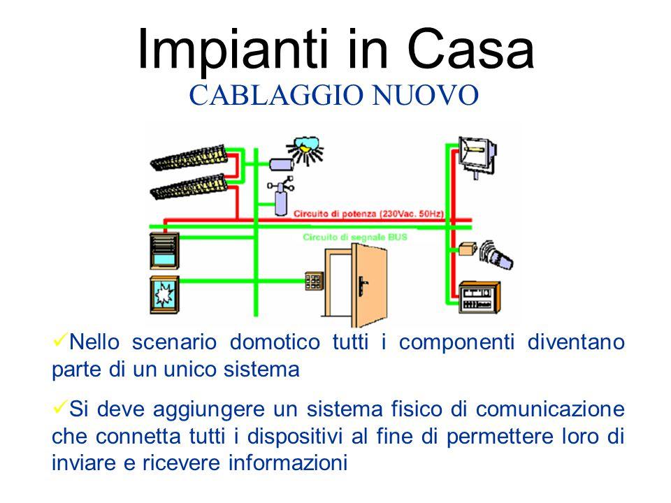Schema Cablaggio Domotica : Componenti impianto elettrico