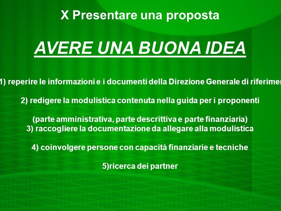 AVERE UNA BUONA IDEA X Presentare una proposta