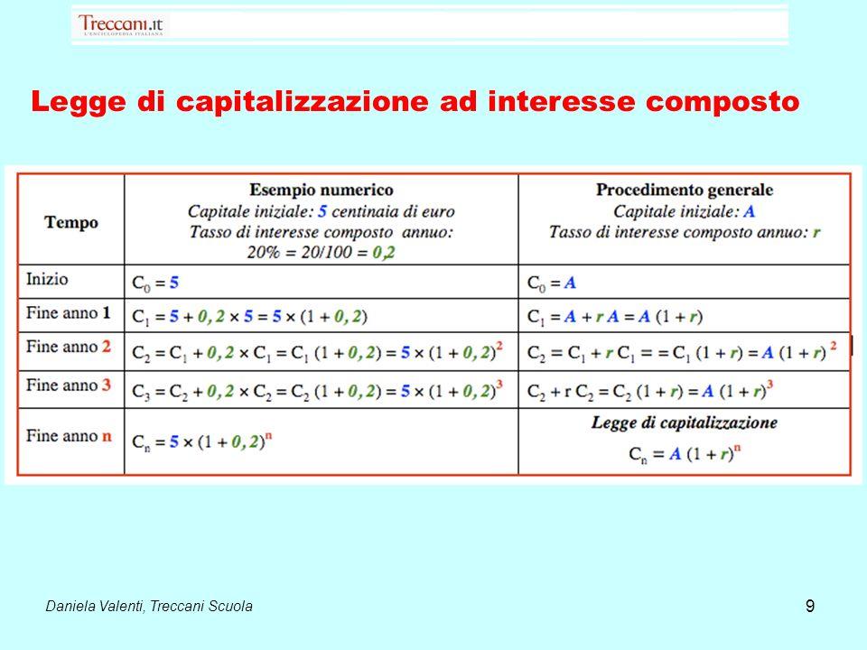 Legge di capitalizzazione ad interesse composto