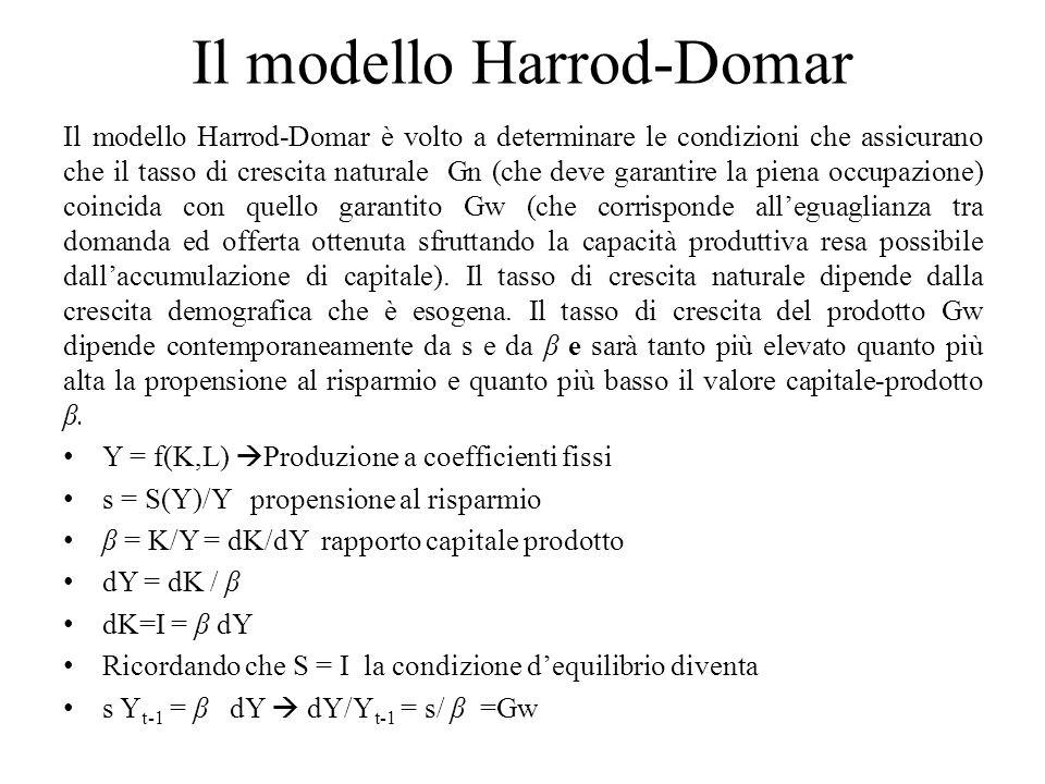 Il modello Harrod-Domar