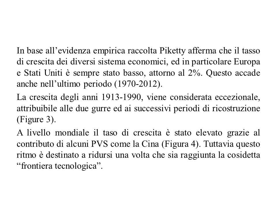 In base all'evidenza empirica raccolta Piketty afferma che il tasso di crescita dei diversi sistema economici, ed in particolare Europa e Stati Uniti è sempre stato basso, attorno al 2%. Questo accade anche nell'ultimo periodo (1970-2012).
