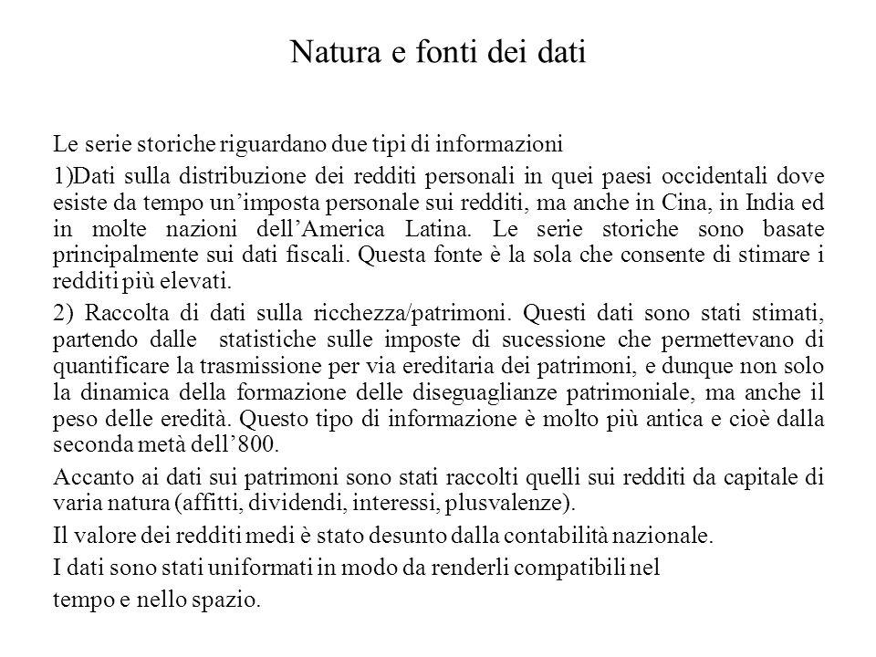 Natura e fonti dei dati Le serie storiche riguardano due tipi di informazioni.