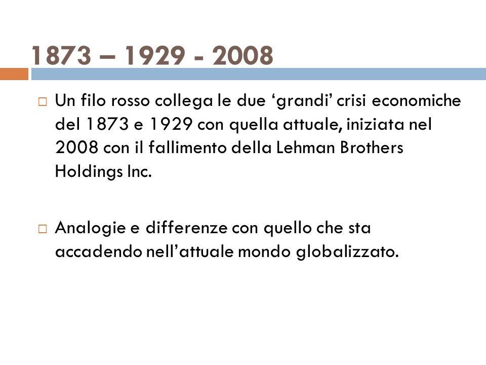 1873 – 1929 - 2008