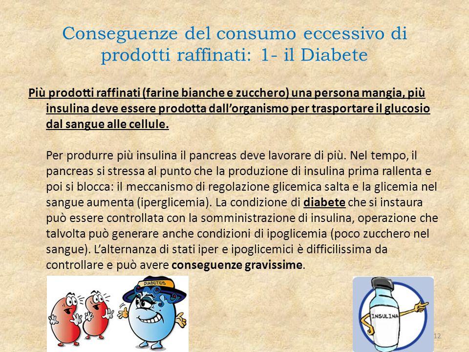 Conseguenze del consumo eccessivo di prodotti raffinati: 1- il Diabete