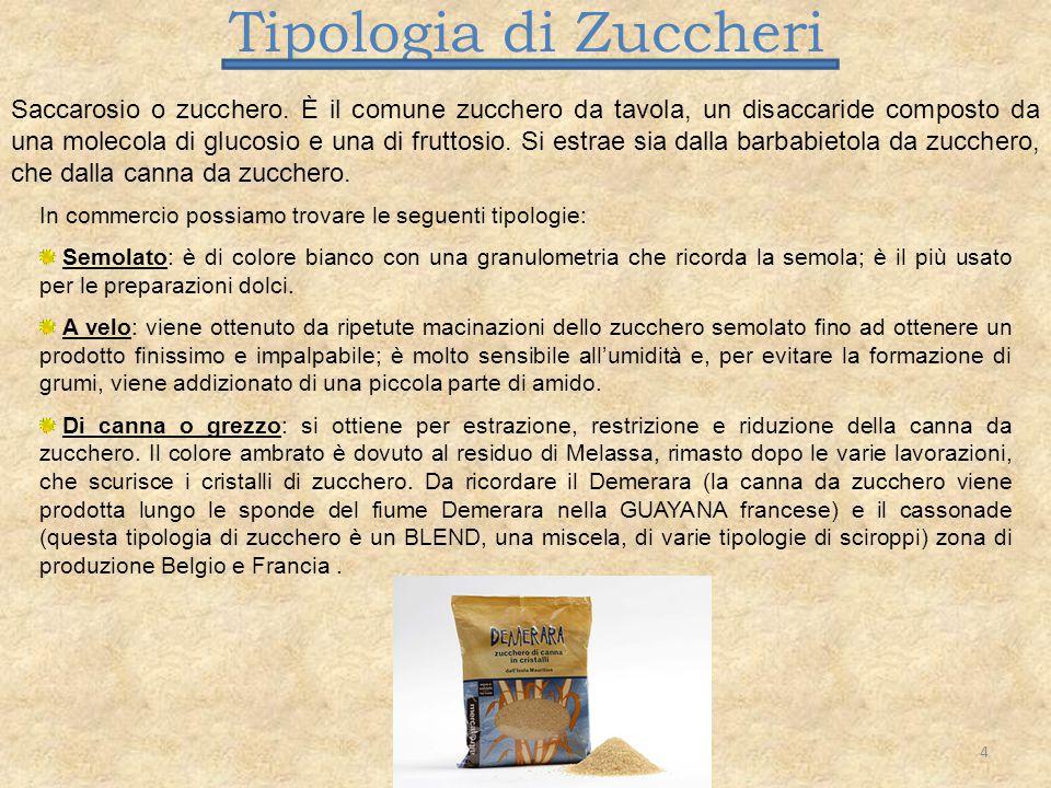 Tipologia di Zuccheri