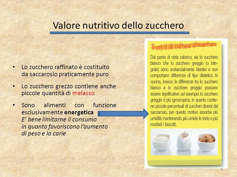 Valore nutritivo dello zucchero