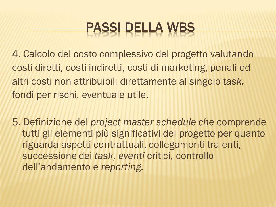Passi della WBS