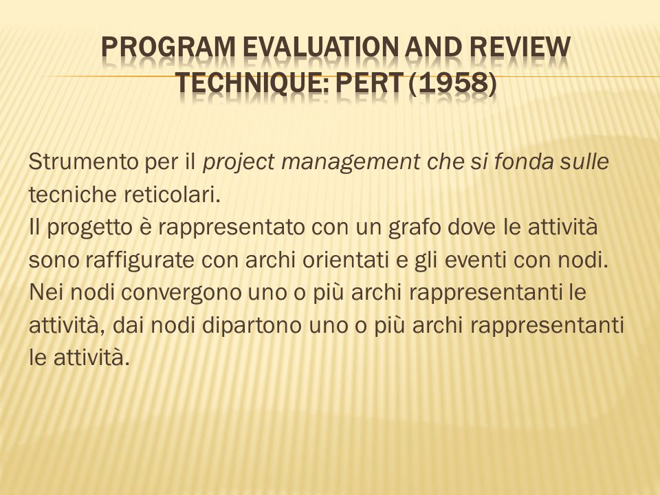 Program Evaluation and Review Technique: PERT (1958)