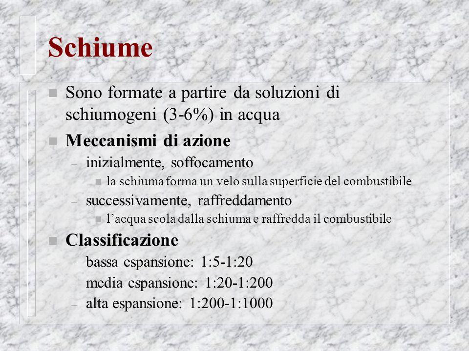 Schiume Sono formate a partire da soluzioni di schiumogeni (3-6%) in acqua. Meccanismi di azione. inizialmente, soffocamento.