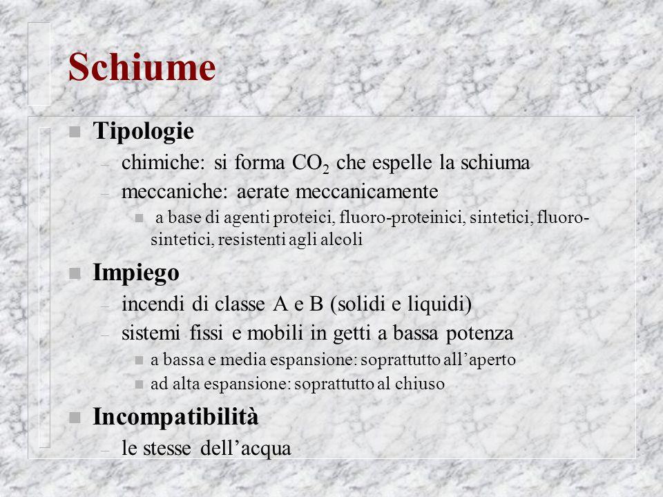 Schiume Tipologie Impiego Incompatibilità
