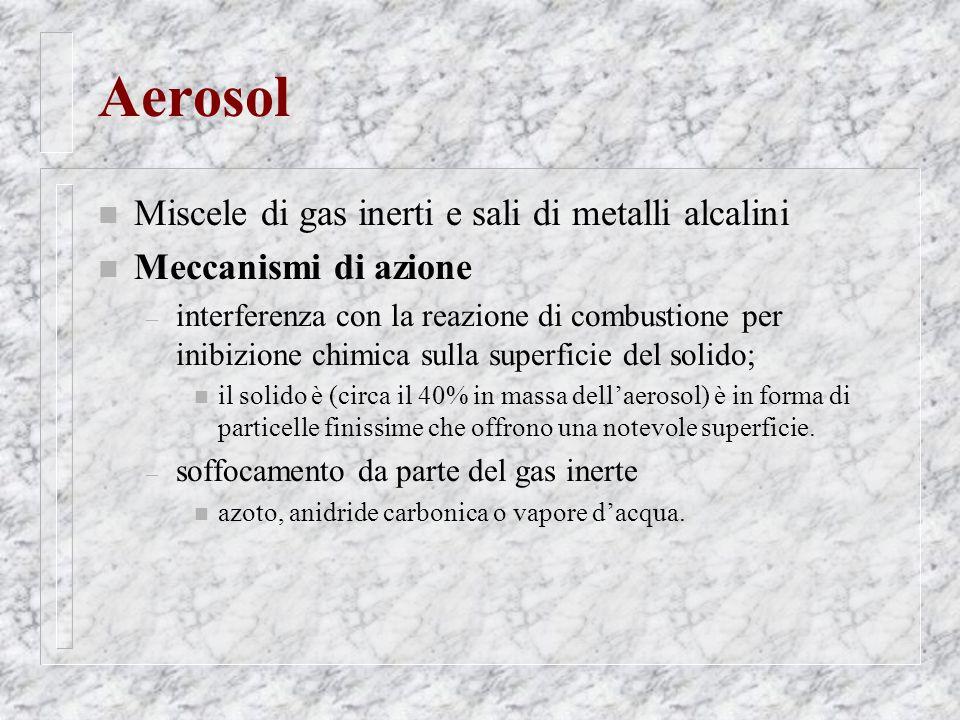 Aerosol Miscele di gas inerti e sali di metalli alcalini