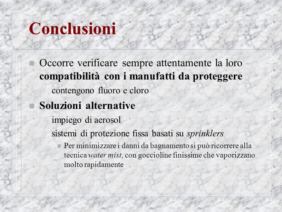 Conclusioni Occorre verificare sempre attentamente la loro compatibilità con i manufatti da proteggere.