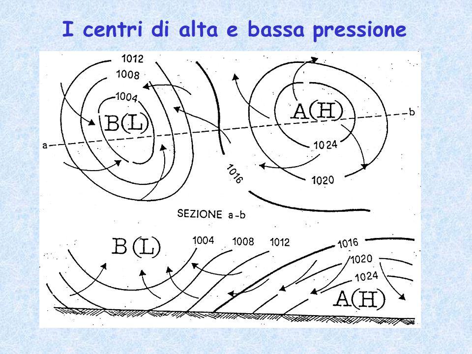 I centri di alta e bassa pressione