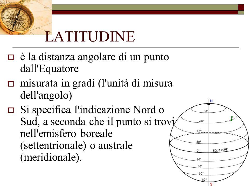 LATITUDINE è la distanza angolare di un punto dall Equatore