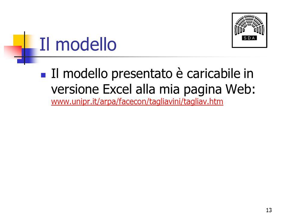 Il modello Il modello presentato è caricabile in versione Excel alla mia pagina Web: www.unipr.it/arpa/facecon/tagliavini/tagliav.htm.