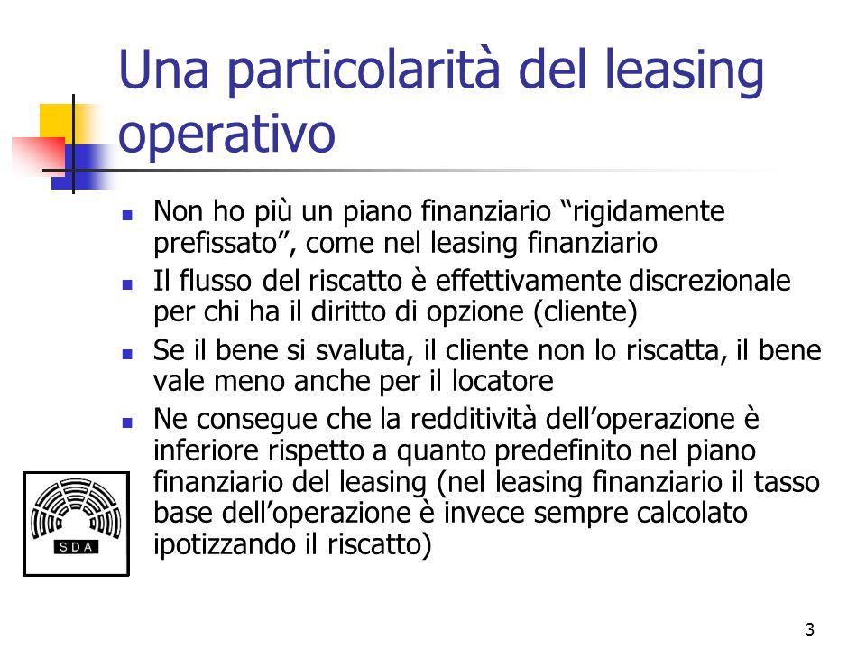 Una particolarità del leasing operativo