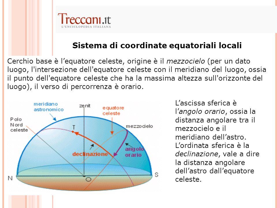 Sistema di coordinate equatoriali locali